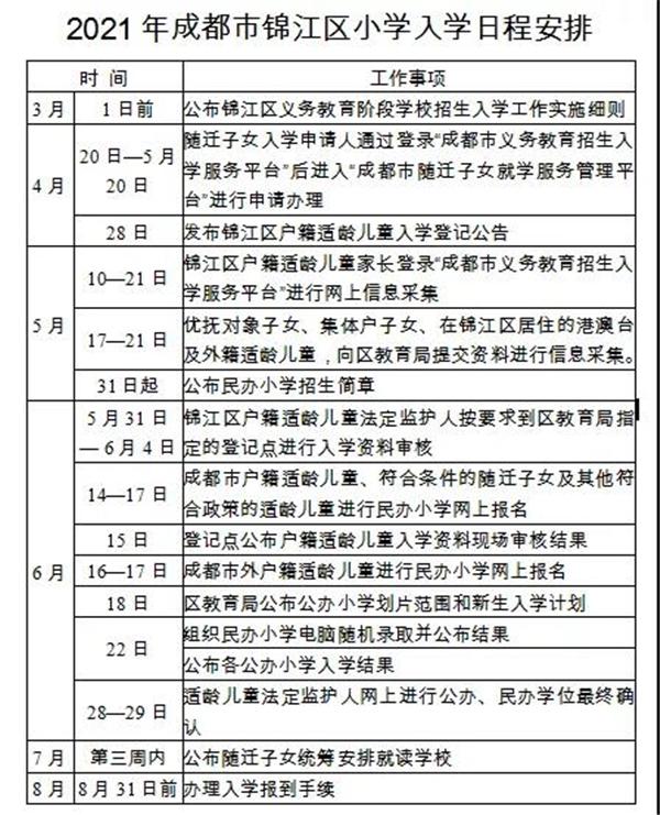 锦江区、青羊区、青白江区2021年小升初时间、流程公布!