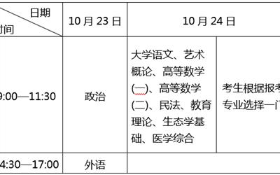 全国成人高考将于10月23日、24日举行